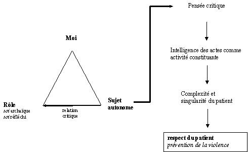 intelligence critique L'intelligence est l'ensemble des processus retrouvés dans des systèmes, plus ou moins complexes, vivants ou non la critique de l'intelligence géométrique.